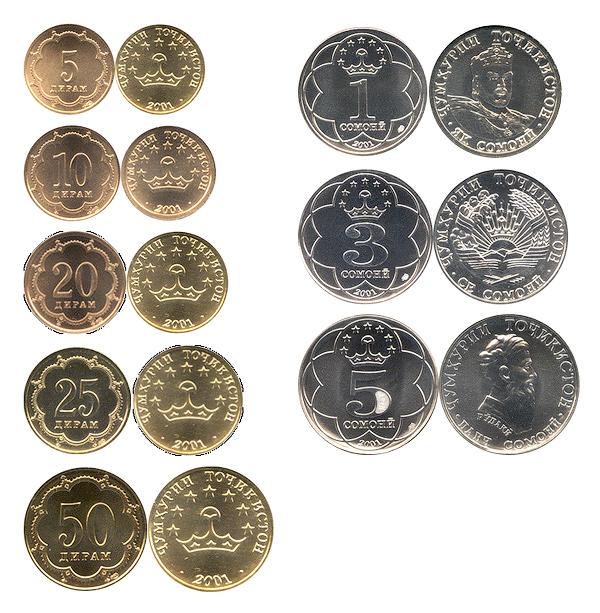 Монеты Таджикистана 2001/2006 года выпуска
