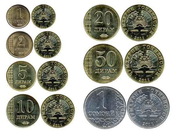 Монеты Таджикистана 2011 года выпуска